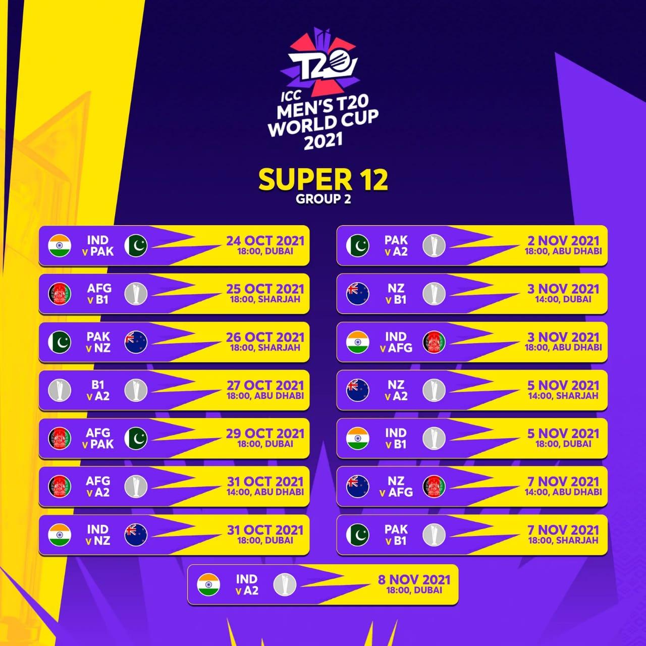 आईसीसी टी20 विश्व कप 2021