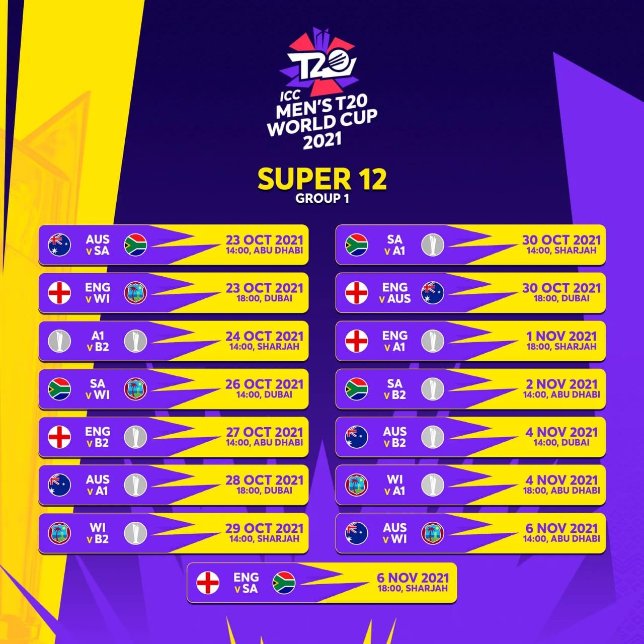टी20 विश्व कप 2021